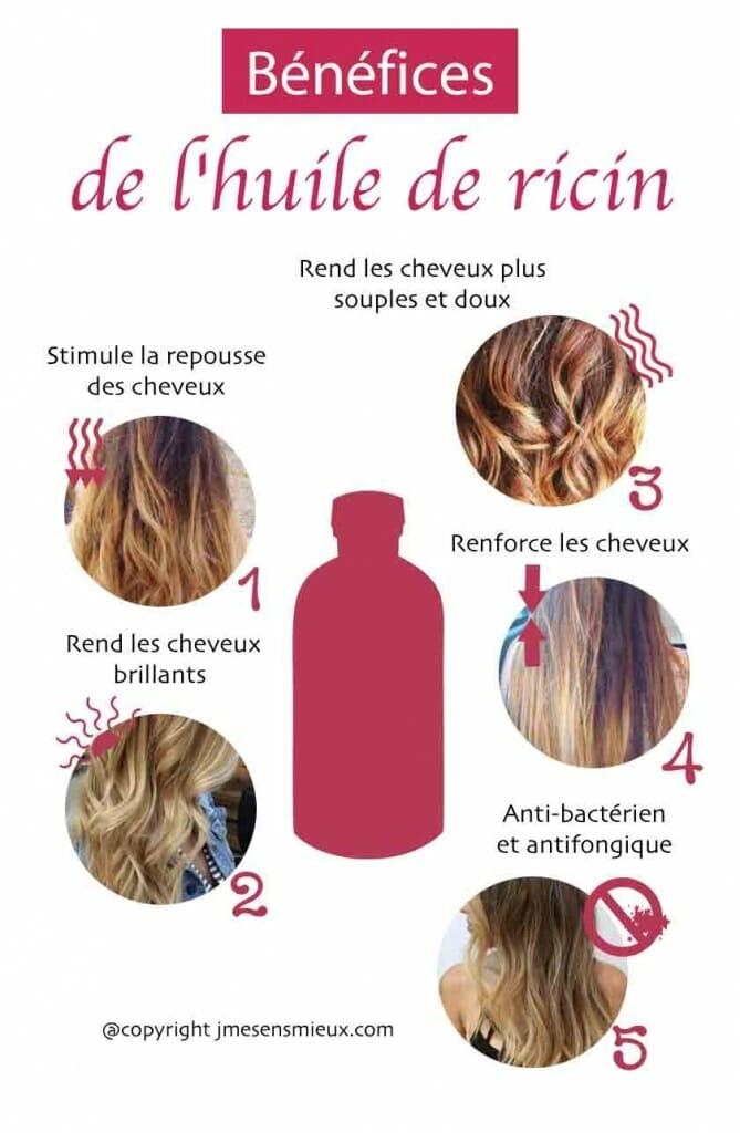 Les bienfaits de l'huile de ricin pour les cheveux 1